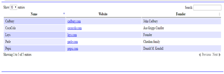 Implementing datatable with minimal efforts using jQuery