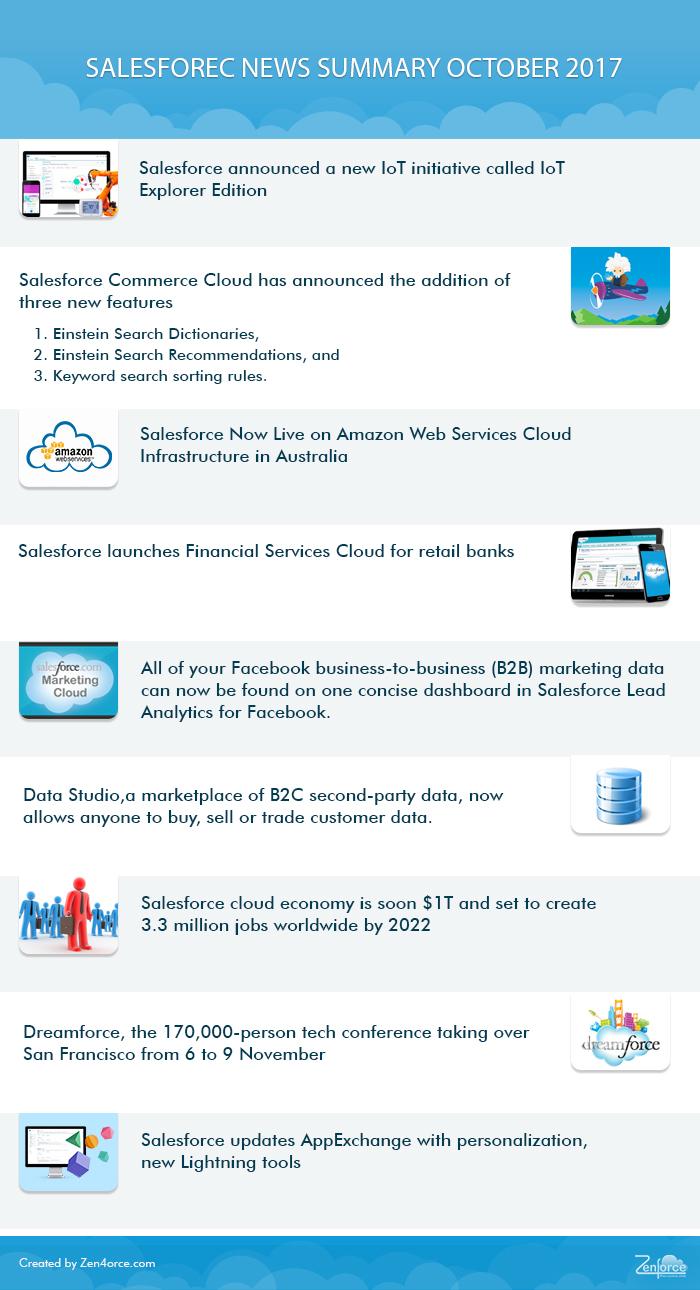 Salesforce summary oct 2017
