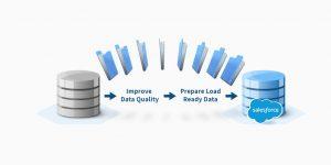 Data-Migration-to-Salesforce (2)