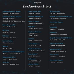 Salesforce-community-Events-in-2018-thinqloud
