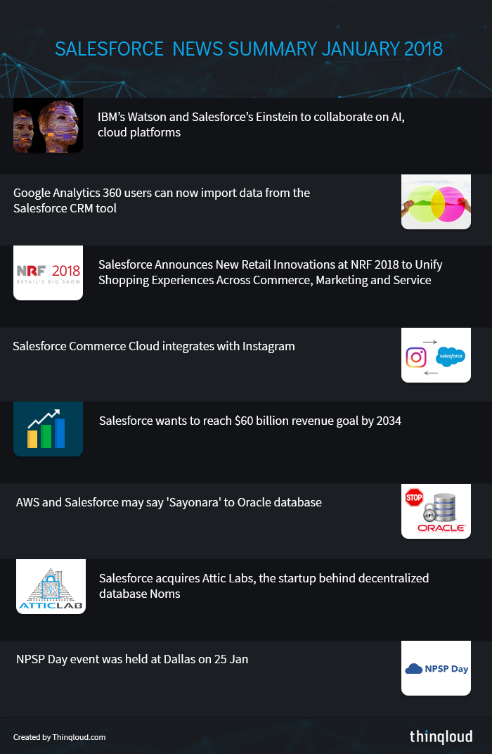 Salesforce News Summary January 2018 by Thinqloud